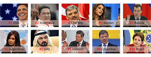 Top-10-World-Leaders-2013